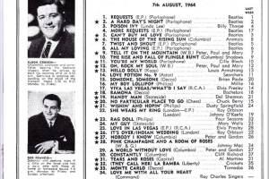 Source Radio 5AD.  Popular radio personalities on Radio 5AD in 1964 included Eldon Crouch, Bob Francis and